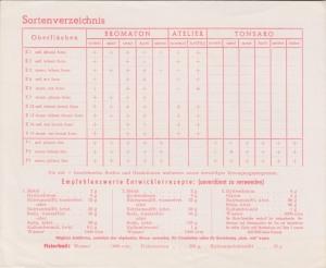 """1954: Fotopapiere der Sorte """"Austron"""": Technische Eigenchaften"""